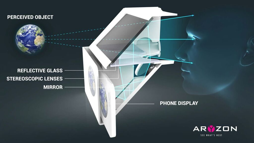 Aryzon displays a stereoscopic image on the smartphone screen and projects it to appear in the environment of the user through a combination of reflective glass, stereoscopic lenses and a mirror.