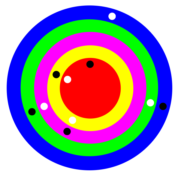 Each colored circle represents a shot. The black dot represents the direction the viewer looks at the start of the shot, and the white dot represents where we expect them to look by the end of that shot. The starting point (black dot) of the following shot matches the ending point (white dot) of the previous shot.